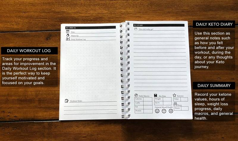 Keto gifts journal